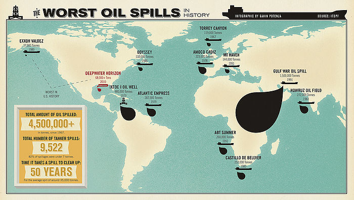 Infographic-The-Worst-Oil-Spills-In-History1.jpg
