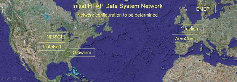 HTAP Network.png